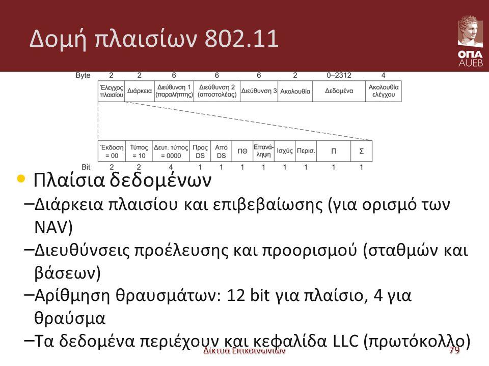 Δομή πλαισίων 802.11 Πλαίσια δεδομένων – Διάρκεια πλαισίου και επιβεβαίωσης (για ορισμό των NAV) – Διευθύνσεις προέλευσης και προορισμού (σταθμών και βάσεων) – Αρίθμηση θραυσμάτων: 12 bit για πλαίσιο, 4 για θραύσμα – Τα δεδομένα περιέχουν και κεφαλίδα LLC (πρωτόκολλο) Δίκτυα Επικοινωνιών 79