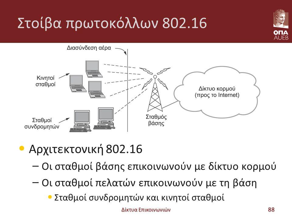 Στοίβα πρωτοκόλλων 802.16 Αρχιτεκτονική 802.16 – Οι σταθμοί βάσης επικοινωνούν με δίκτυο κορμού – Οι σταθμοί πελατών επικοινωνούν με τη βάση Σταθμοί σ