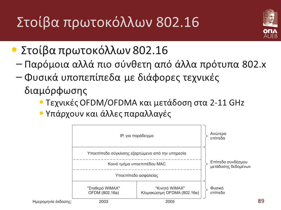 Στοίβα πρωτοκόλλων 802.16 – Παρόμοια αλλά πιο σύνθετη από άλλα πρότυπα 802.x – Φυσικά υποπεπίπεδα με διάφορες τεχνικές διαμόρφωσης Τεχνικές OFDM/OFDMA και μετάδοση στα 2-11 GHz Υπάρχουν και άλλες παραλλαγές Δίκτυα Επικοινωνιών 89