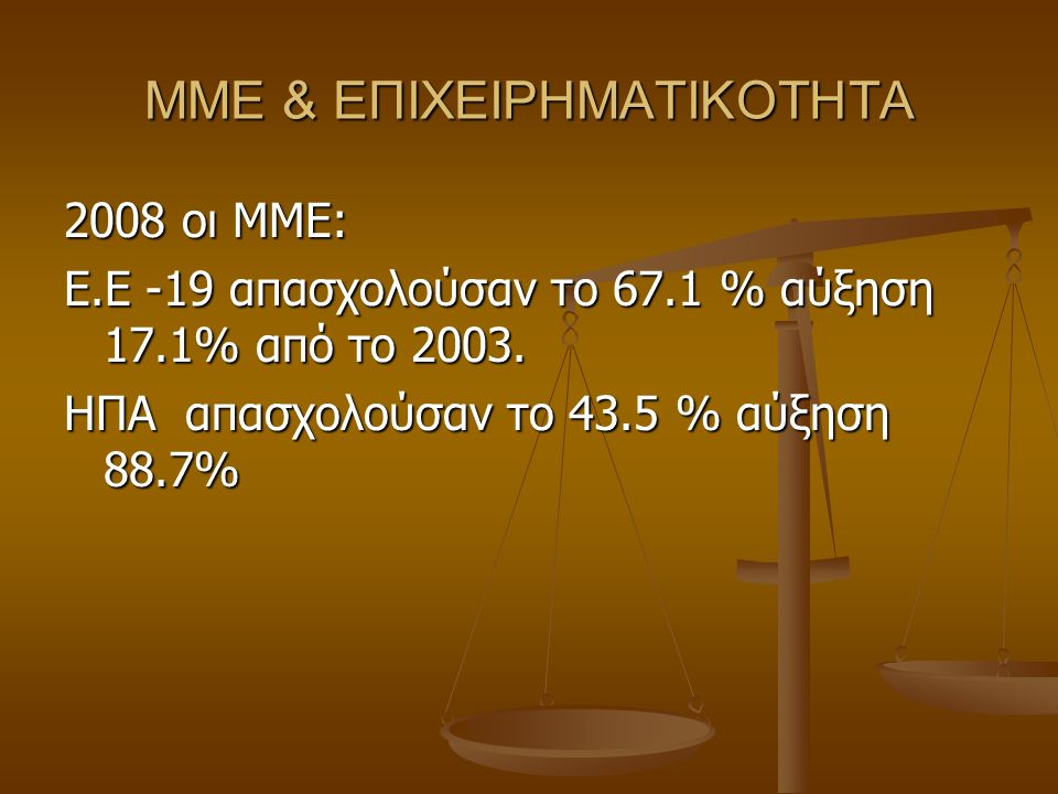ΜΜΕ & ΕΠΙΧΕΙΡΗΜΑΤΙΚΟΤΗΤΑ 2008 οι ΜΜΕ: Ε.Ε -19 απασχολούσαν το 67.1 % αύξηση 17.1% από το 2003.