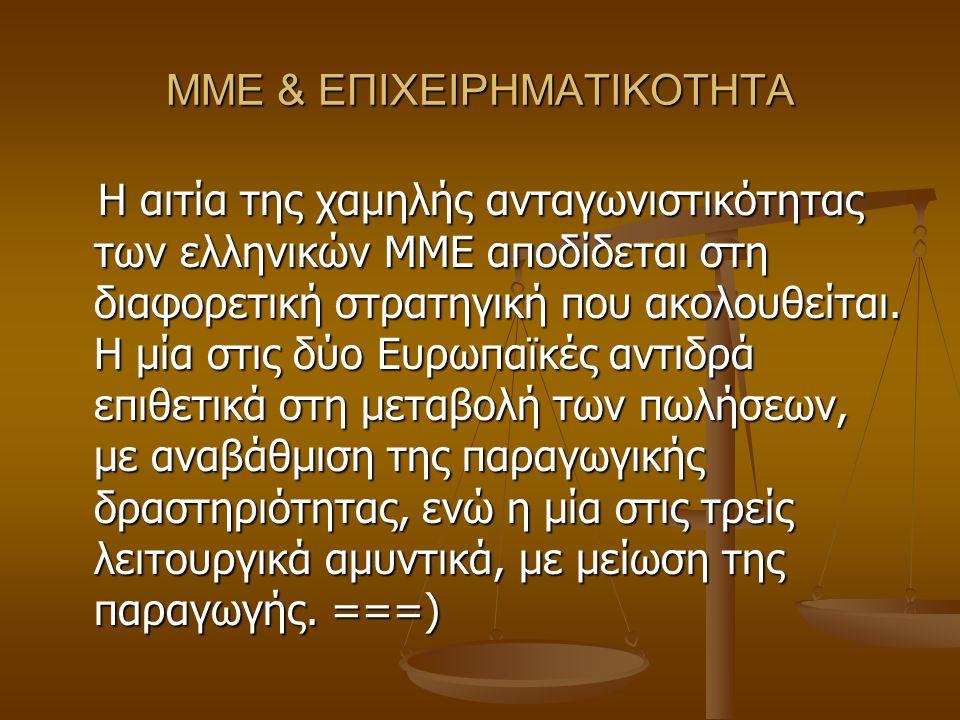 ΜΜΕ & ΕΠΙΧΕΙΡΗΜΑΤΙΚΟΤΗΤΑ Η αιτία της χαμηλής ανταγωνιστικότητας των ελληνικών ΜΜΕ αποδίδεται στη διαφορετική στρατηγική που ακολουθείται.