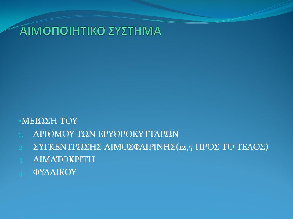 ΜΕΙΩΣΗ ΤΟΥ 1. ΑΡΙΘΜΟΥ ΤΩΝ ΕΡΥΘΡΟΚΥΤΤΑΡΩΝ 2. ΣΥΓΚΕΝΤΡΩΣΗΣ ΑΙΜΟΣΦΑΙΡΙΝΗΣ(12,5 ΠΡΟΣ ΤΟ ΤΕΛΟΣ) 3.