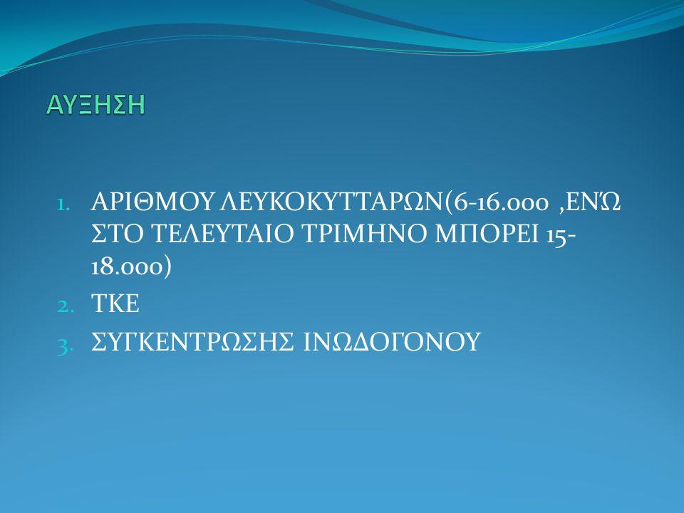 1. HCG 2. HPL 3. GNRH 4. CRF 5. PRL 6. ACTH 7. GH 8. E2 9. PRG