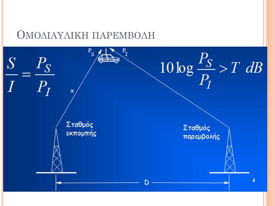 Ίσες κυψέλες, ακτίνας R ΣΒ εκπέμπουν όλοι την ίδια ισχύ Εξαρτάται από τον δείκτη α και τον εκθέτη απωλειών διαδρομής n Συντελεστής μείωσης παρεμβολών R ακτίνα κυψέλης D απόσταση ομοδιαυλικών κυψελών Όταν αυξάνεται το α, η παρεμβολή μειώνεται.