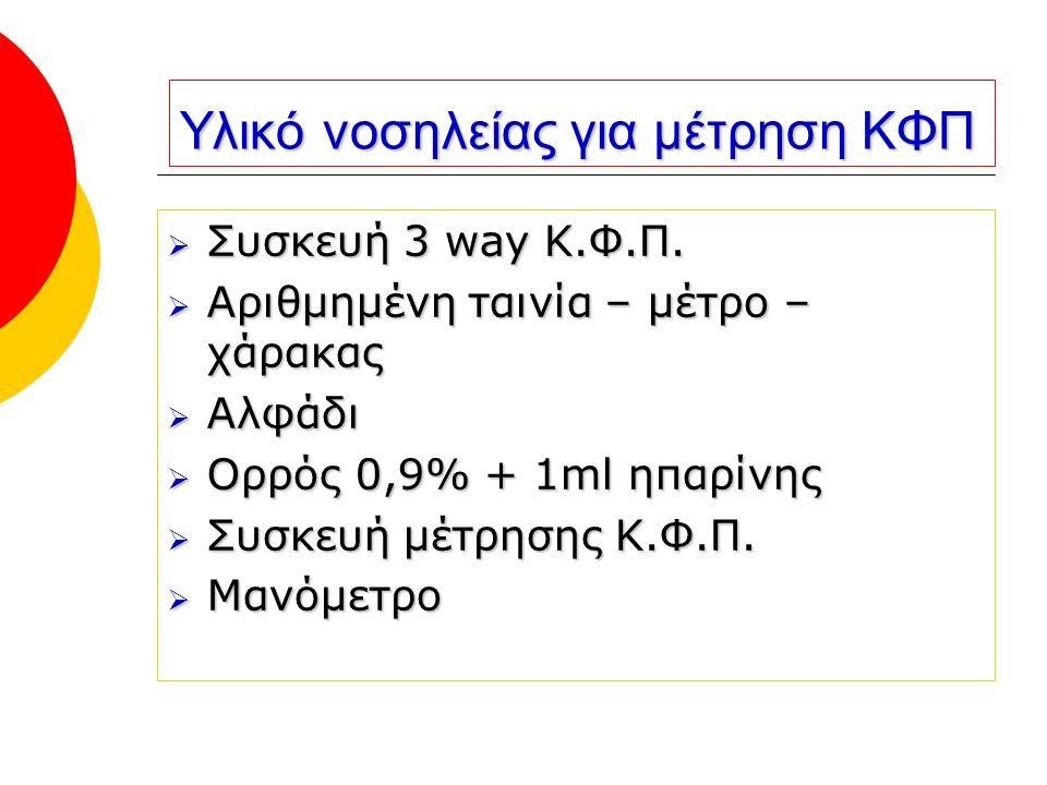 Υλικό νοσηλείας για μέτρηση ΚΦΠ  Συσκευή 3 way Κ.Φ.Π.