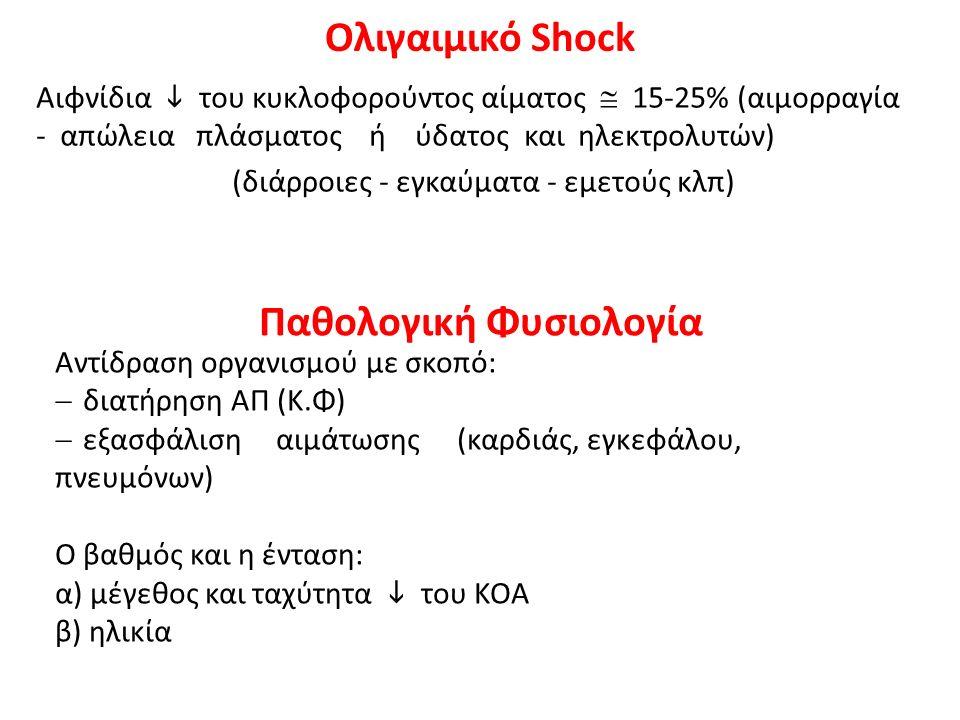 Ολιγαιμικό Shock Αιφνίδια  του κυκλοφορούντος αίματος  15-25% (αιμορραγία - απώλεια πλάσματος ή ύδατος και ηλεκτρολυτών) (διάρροιες - εγκαύματα - εμ