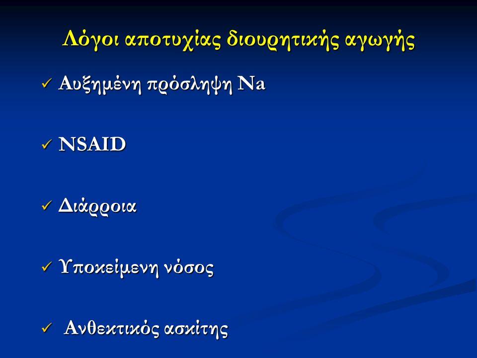 Λόγοι αποτυχίας διουρητικής αγωγής Αυξημένη πρόσληψη Na Αυξημένη πρόσληψη Na NSAID NSAID Διάρροια Διάρροια Υποκείμενη νόσος Υποκείμενη νόσος Ανθεκτικός ασκίτης Ανθεκτικός ασκίτης