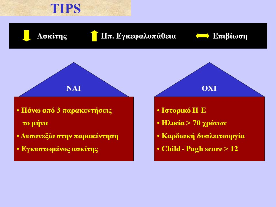 TIPS Ασκίτης Ηπ.