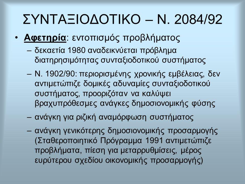ΣΥΝΤΑΞΙΟΔΟΤΙΚΟ – Ν.