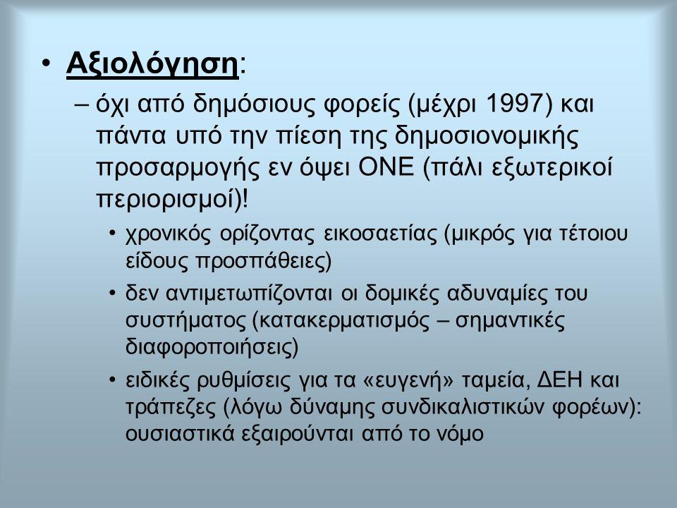 Αξιολόγηση: –όχι από δημόσιους φορείς (μέχρι 1997) και πάντα υπό την πίεση της δημοσιονομικής προσαρμογής εν όψει ΟΝΕ (πάλι εξωτερικοί περιορισμοί).