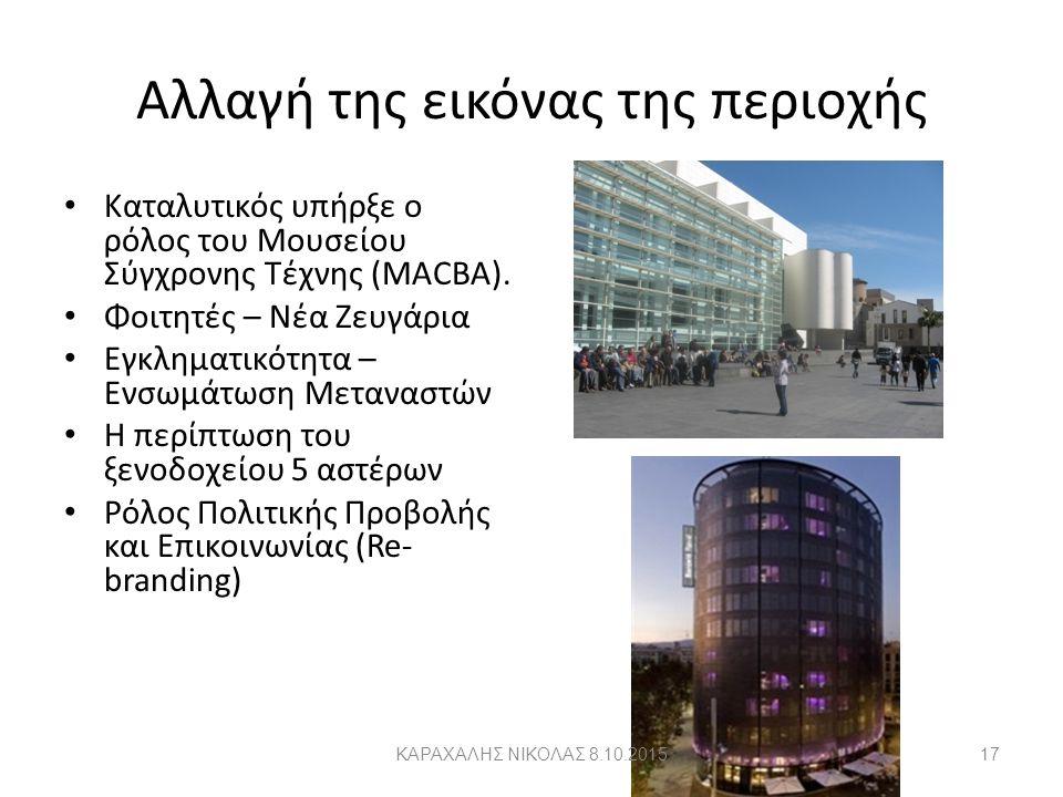 Αλλαγή της εικόνας της περιοχής Καταλυτικός υπήρξε ο ρόλος του Μουσείου Σύγχρονης Τέχνης (MACBA).