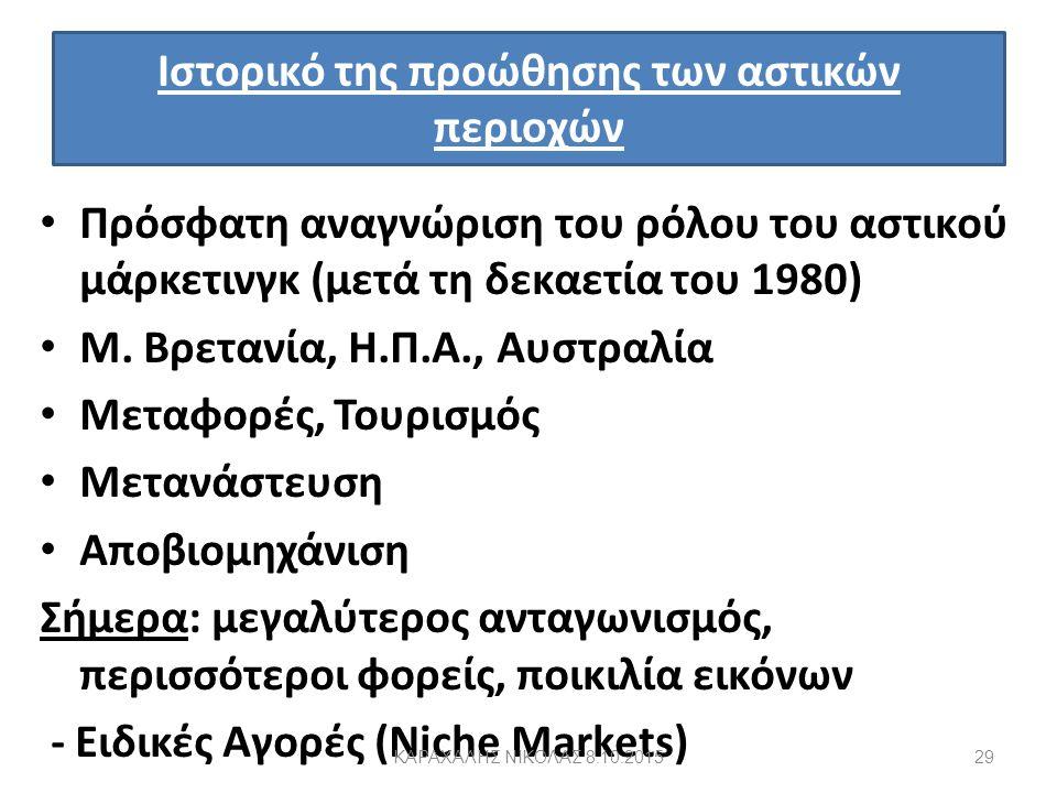 Ιστορικό της προώθησης των αστικών περιοχών Πρόσφατη αναγνώριση του ρόλου του αστικού μάρκετινγκ (μετά τη δεκαετία του 1980) Μ.