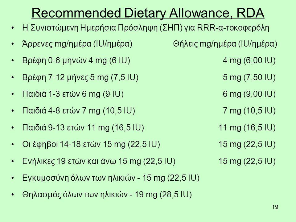 19 Recommended Dietary Allowance, RDA Η Συνιστώμενη Ημερήσια Πρόσληψη (ΣΗΠ) για RRR-α-τοκοφερόλη Άρρενες mg/ημέρα (IU/ημέρα) Θήλεις mg/ημέρα (IU/ημέρα) Βρέφη 0-6 μηνών 4 mg (6 IU) 4 mg (6,00 IU) Βρέφη 7-12 μήνες 5 mg (7,5 IU) 5 mg (7,50 IU) Παιδιά 1-3 ετών 6 mg (9 IU) 6 mg (9,00 IU) Παιδιά 4-8 ετών 7 mg (10,5 IU) 7 mg (10,5 IU) Παιδιά 9-13 ετών 11 mg (16,5 IU)11 mg (16,5 IU) Οι έφηβοι 14-18 ετών 15 mg (22,5 IU)15 mg (22,5 IU) Ενήλικες 19 ετών και άνω 15 mg (22,5 IU)15 mg (22,5 IU) Εγκυμοσύνη όλων των ηλικιών - 15 mg (22,5 IU) Θηλασμός όλων των ηλικιών - 19 mg (28,5 IU)