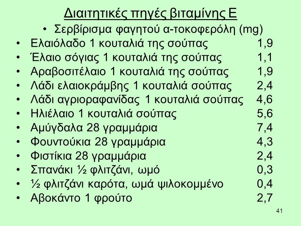 41 Διαιτητικές πηγές βιταμίνης Ε Σερβίρισμα φαγητού α-τοκοφερόλη (mg) Ελαιόλαδο 1 κουταλιά της σούπας 1,9 Έλαιο σόγιας 1 κουταλιά της σούπας 1,1 Αραβοσιτέλαιο 1 κουταλιά της σούπας 1,9 Λάδι ελαιοκράμβης 1 κουταλιά σούπας 2,4 Λάδι αγριοραφανίδας 1 κουταλιά σούπας 4,6 Ηλιέλαιο 1 κουταλιά σούπας 5,6 Αμύγδαλα 28 γραμμάρια 7,4 Φουντούκια 28 γραμμάρια 4,3 Φιστίκια 28 γραμμάρια 2,4 Σπανάκι ½ φλιτζάνι, ωμό 0,3 ½ φλιτζάνι καρότα, ωμά ψιλοκομμένο 0,4 Αβοκάντο 1 φρούτο 2,7