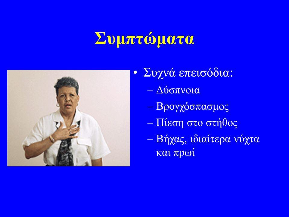 Συμπτώματα Συχνά επεισόδια: –Δύσπνοια –Βρογχόσπασμος –Πίεση στο στήθος –Βήχας, ιδιαίτερα νύχτα και πρωί