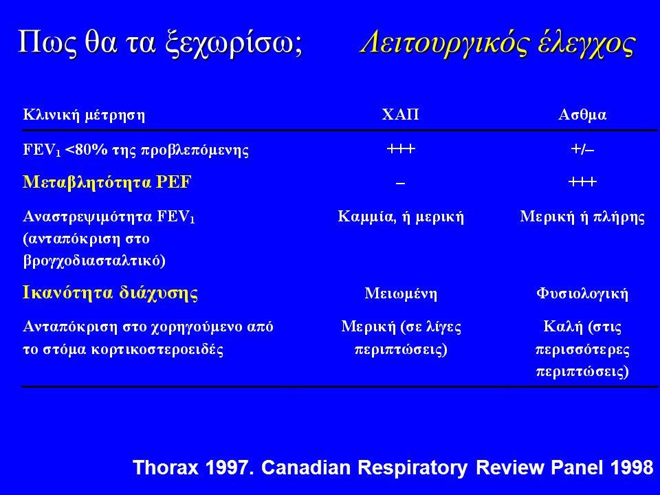 Thorax 1997. Canadian Respiratory Review Panel 1998 Πως θα τα ξεχωρίσω; Λειτουργικός έλεγχος
