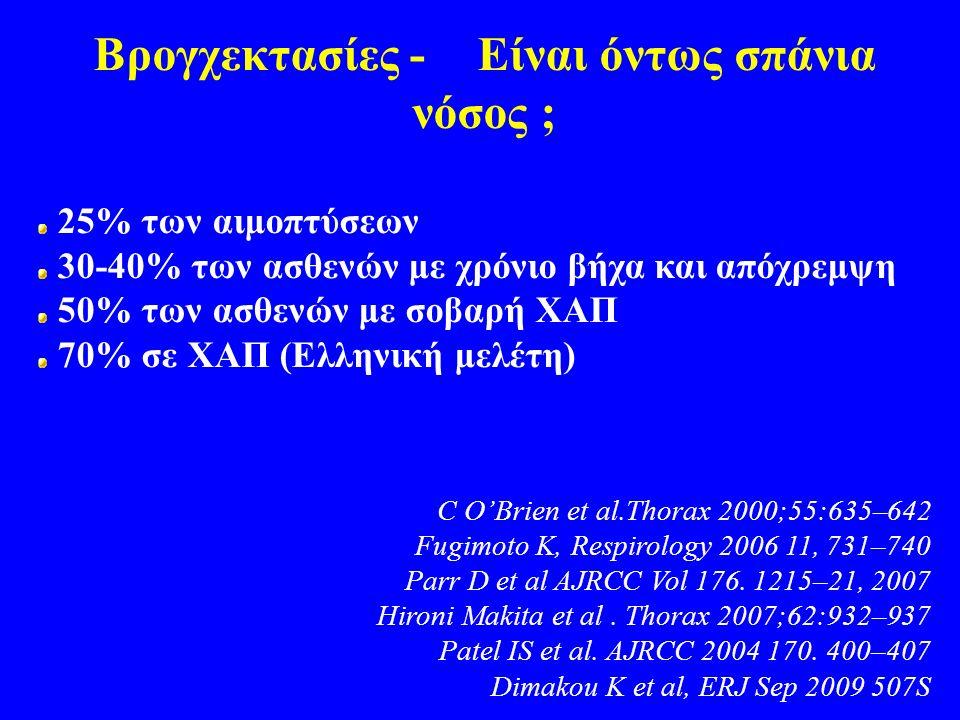 Βρογχεκτασίες - Είναι όντως σπάνια νόσος ; 25% των αιμοπτύσεων 30-40% των ασθενών με χρόνιο βήχα και απόχρεμψη 50% των ασθενών με σοβαρή ΧΑΠ 70% σε ΧΑΠ (Ελληνική μελέτη) C O'Brien et al.Thorax 2000;55:635–642 Fugimoto Κ, Respirology 2006 11, 731–740 Parr D et al AJRCC Vol 176.