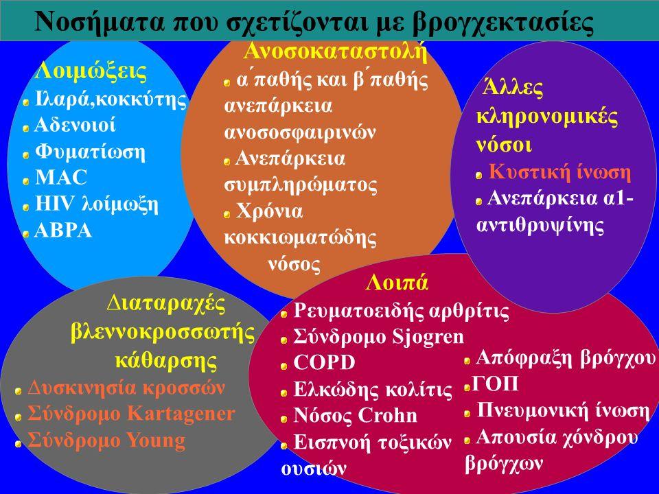 Λοιμώξεις Ιλαρά,κοκκύτης Αδενοιοί Φυματίωση MAC HIV λοίμωξη ABPA ∆ιαταραχές βλεννοκροσσωτής κάθαρσης ∆υσκινησία κροσσών Σύνδρομο Kartagener Σύνδρομο Young Ανοσοκαταστολή α ́παθής και β ́παθής ανεπάρκεια ανοσοσφαιρινών Ανεπάρκεια συμπληρώματος Χρόνια κοκκιωματώδης νόσος Λοιπά Ρευματοειδής αρθρίτις Σύνδρομο Sjogren COPD Ελκώδης κολίτις Νόσος Crohn Εισπνοή τοξικών ουσιών Απόφραξη βρόγχου ΓΟΠ Πνευμονική ίνωση Απουσία χόνδρου βρόγχων Άλλες κληρονομικές νόσοι Κυστική ίνωση Ανεπάρκεια α1- αντιθρυψίνης Νοσήματα που σχετίζονται με βρογχεκτασίες