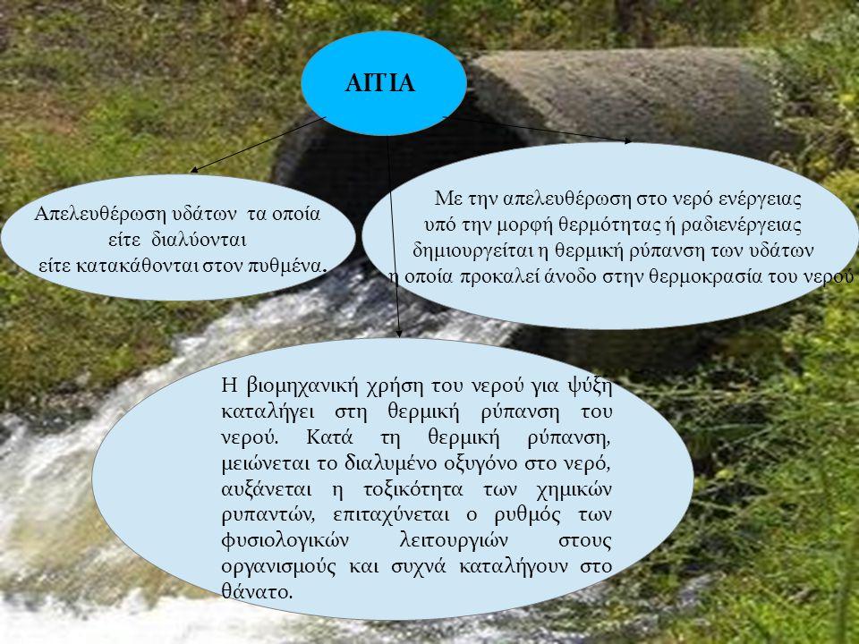 ΑΙΤΙΑ Απελευθέρωση υδάτων τα οποία είτε διαλύονται είτε κατακάθονται στον πυθμένα.