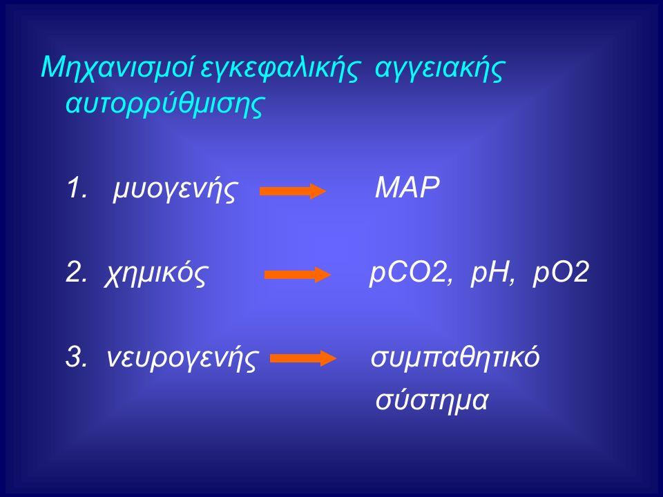 Μηχανισμοί εγκεφαλικής αγγειακής αυτορρύθμισης 1. μυογενής ΜΑΡ 2. χημικός pCO2, pH, pO2 3. νευρογενής συμπαθητικό σύστημα