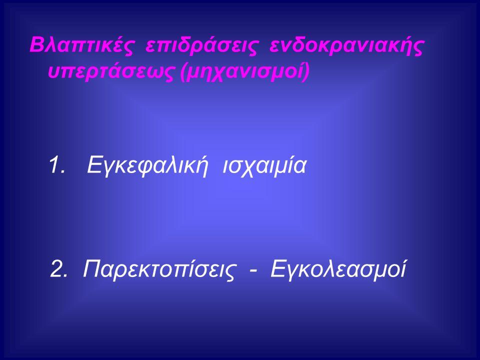 Βλαπτικές επιδράσεις ενδοκρανιακής υπερτάσεως (μηχανισμοί) 1. Εγκεφαλική ισχαιμία 2. Παρεκτοπίσεις - Εγκολεασμοί
