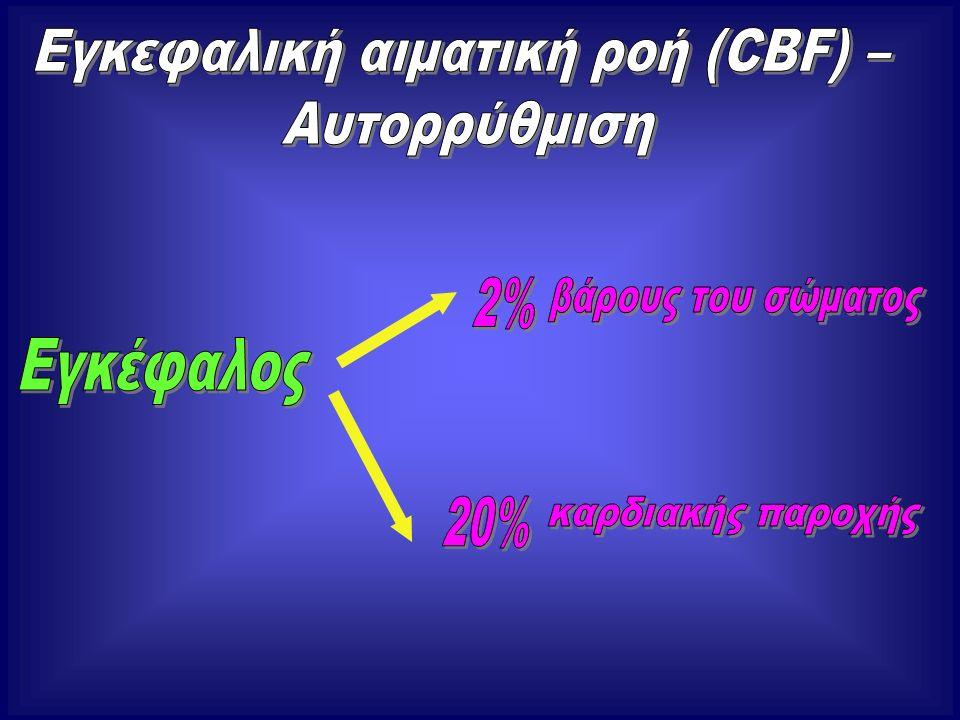 Αγγειοδιαστολή Εγκεφαλική υπεραιμία pCo2 pH pO2 (50 – 20 mmHg)