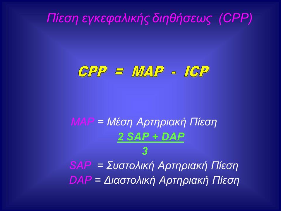 Πίεση εγκεφαλικής διηθήσεως (CPP) MAP = Mέση Αρτηριακή Πίεση 2 SAP + DAP 3 SAP = Συστολική Αρτηριακή Πίεση DAP = Διαστολική Αρτηριακή Πίεση