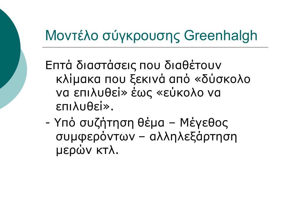 Μοντέλο σύγκρουσης Greenhalgh Επτά διαστάσεις που διαθέτουν κλίμακα που ξεκινά από «δύσκολο να επιλυθεί» έως «εύκολο να επιλυθεί».