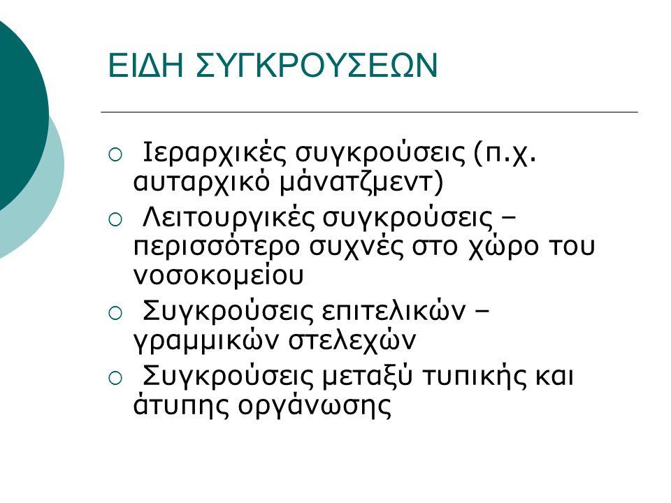  Για την αποκλιμάκωση της σύγκρουσης αναισθησιολόγων –νοσηλευτών προτάθηκε: - Συζήτηση προκειμένου να καλλιεργηθούν θετικές σχέσεις - Συνεύρεση των δύο ομάδων ιδιωτικά χωρίς την παρουσία άλλων ατόμων (προσωπικού ή ασθενών) - Μείωση των φυσικών και κοινωνικών φραγμών των δύο ομάδων (π.χ.