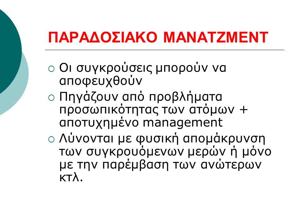  Ελλάδα: μέχρι πρόσφατε ίσχυε ο θεσμός της υποχρεωτικής διαιτησίας (ν.