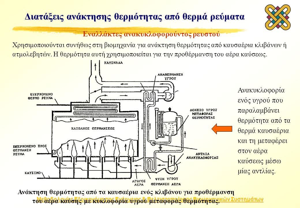Μεθοδολογίες Εξοικονόμησης Ενέργειας & Βελτιστοποίησης Βιομηχανικών Συστημάτων Ανάκτηση θερμότητας από τα καυσαέρια ενός κλιβάνου για προθέρμανση του αέρα καύσης με κυκλοφορία υγρού μεταφοράς θερμότητας.