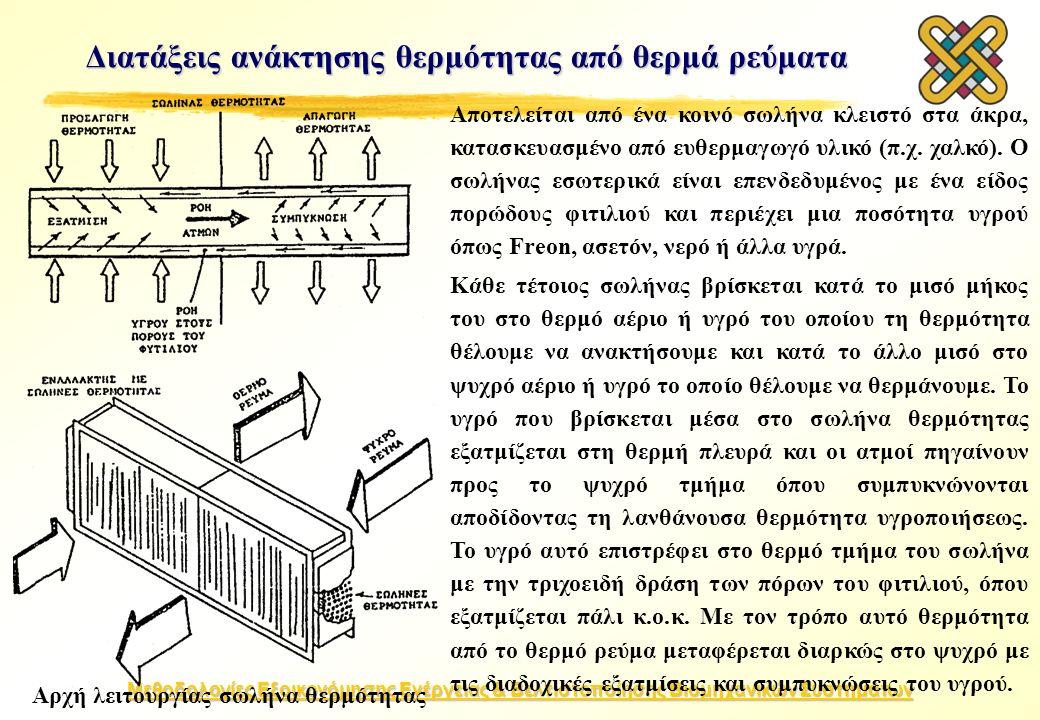 Μεθοδολογίες Εξοικονόμησης Ενέργειας & Βελτιστοποίησης Βιομηχανικών Συστημάτων Αρχή λειτουργίας σωλήνα θερμότητας Αποτελείται από ένα κοινό σωλήνα κλειστό στα άκρα, κατασκευασμένο από ευθερμαγωγό υλικό (π.χ.