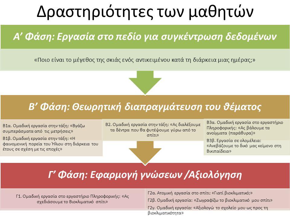 Δραστηριότητες των μαθητών Γ' Φάση: Εφαρμογή γνώσεων /Αξιολόγηση Γ1. Ομαδική εργασία στο εργαστήριο Πληροφορικής: «Ας σχεδιάσουμε το Βιοκλιματικό σπίτ