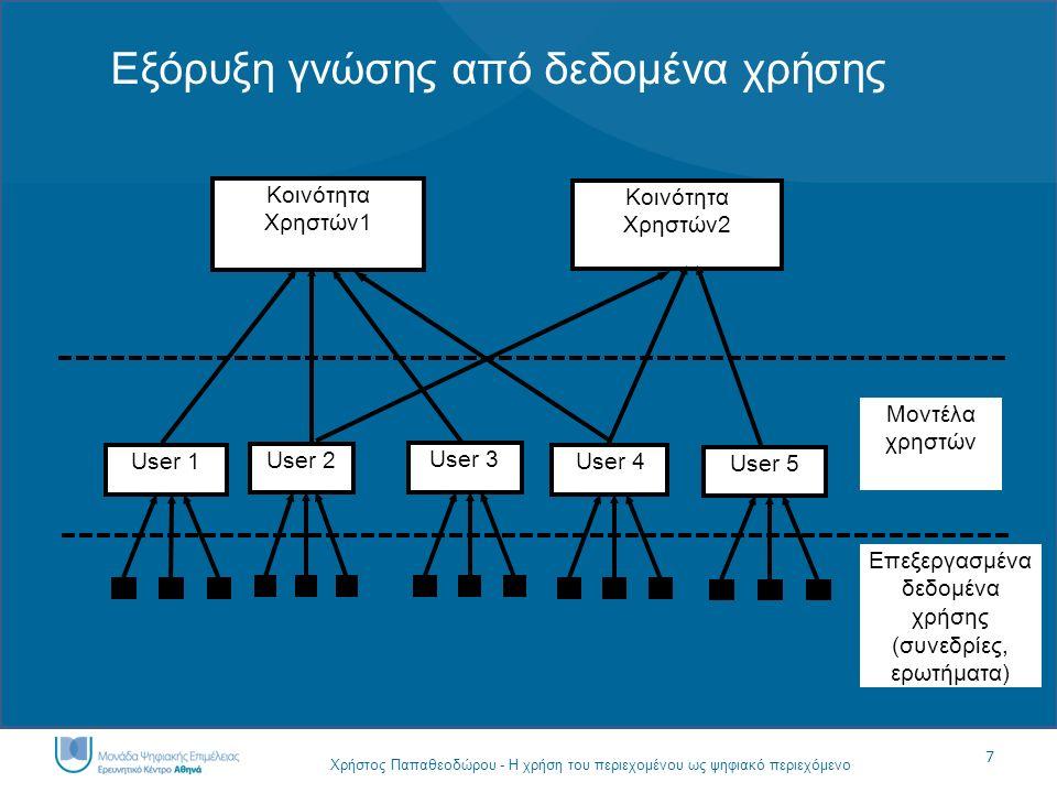 7 Χρήστος Παπαθεοδώρου - Η χρήση του περιεχομένου ως ψηφιακό περιεχόμενο Εξόρυξη γνώσης από δεδομένα χρήσης User 1 User 2 User 3 User 4 User 5 Κοινότη