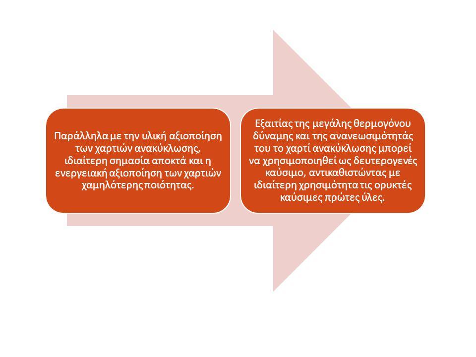 Η διαδικασία εμ π λουτισμού π εριλαμβάνει κλασικό μαγνητικό διαχωρισμό, ε π αγωγικό μαγνητικό διαχωρισμό, βαρυτομετρικό διαχωρισμό ( αεροδιαχωρισμό, βαλλιστικό διαχωρισμό, αεροτρά π εζες ) και ταξινόμηση.