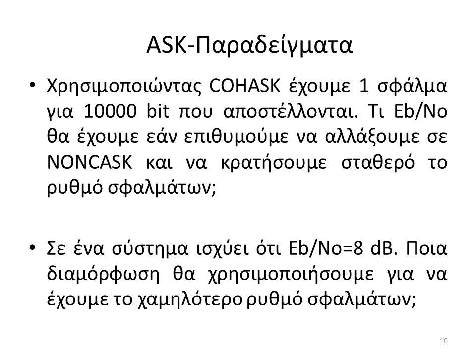 ASK-Παραδείγματα Χρησιμοποιώντας COHASK έχουμε 1 σφάλμα για 10000 bit που αποστέλλονται.