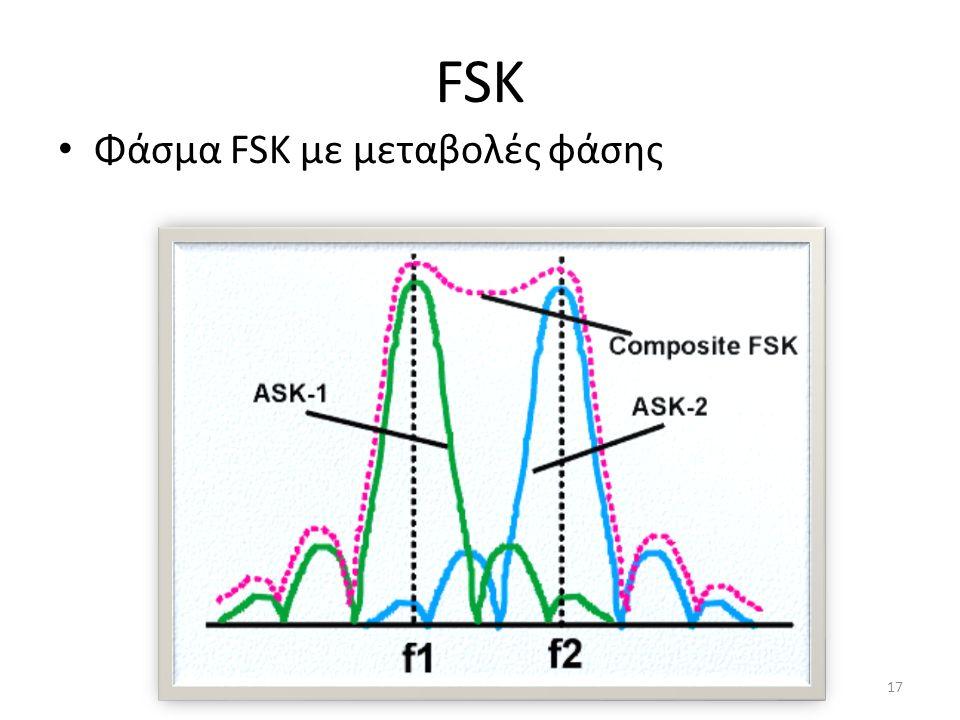FSK Φάσμα FSK με μεταβολές φάσης 17