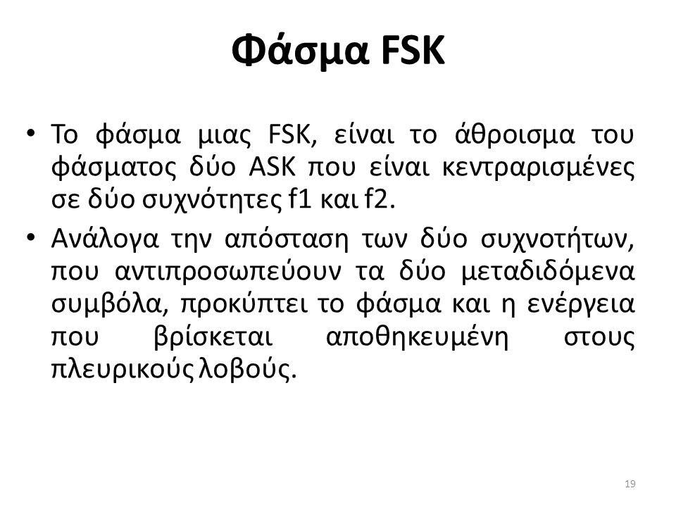 Το φάσμα μιας FSK, είναι το άθροισμα του φάσματος δύο ASK που είναι κεντραρισμένες σε δύο συχνότητες f1 και f2.