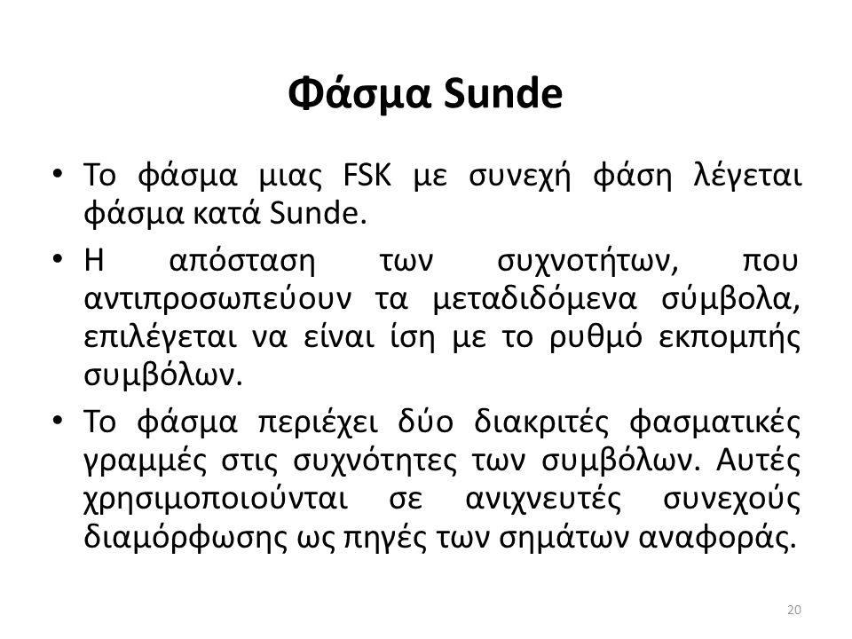 Φάσμα Sunde Το φάσμα μιας FSK με συνεχή φάση λέγεται φάσμα κατά Sunde.