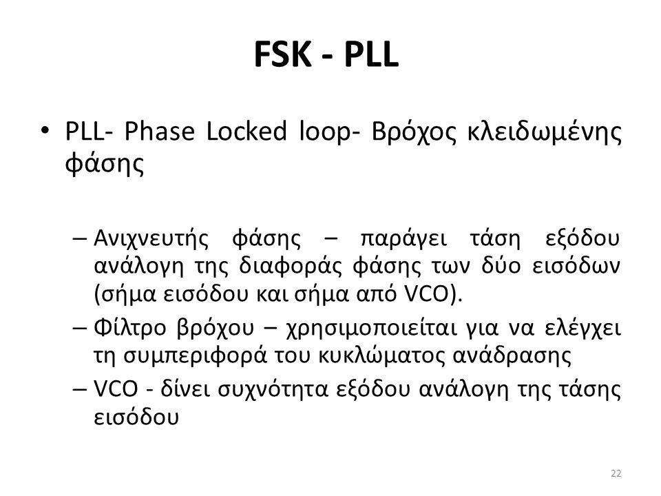FSK - PLL PLL- Phase Locked loop- Βρόχος κλειδωμένης φάσης – Ανιχνευτής φάσης – παράγει τάση εξόδου ανάλογη της διαφοράς φάσης των δύο εισόδων (σήμα εισόδου και σήμα από VCO).