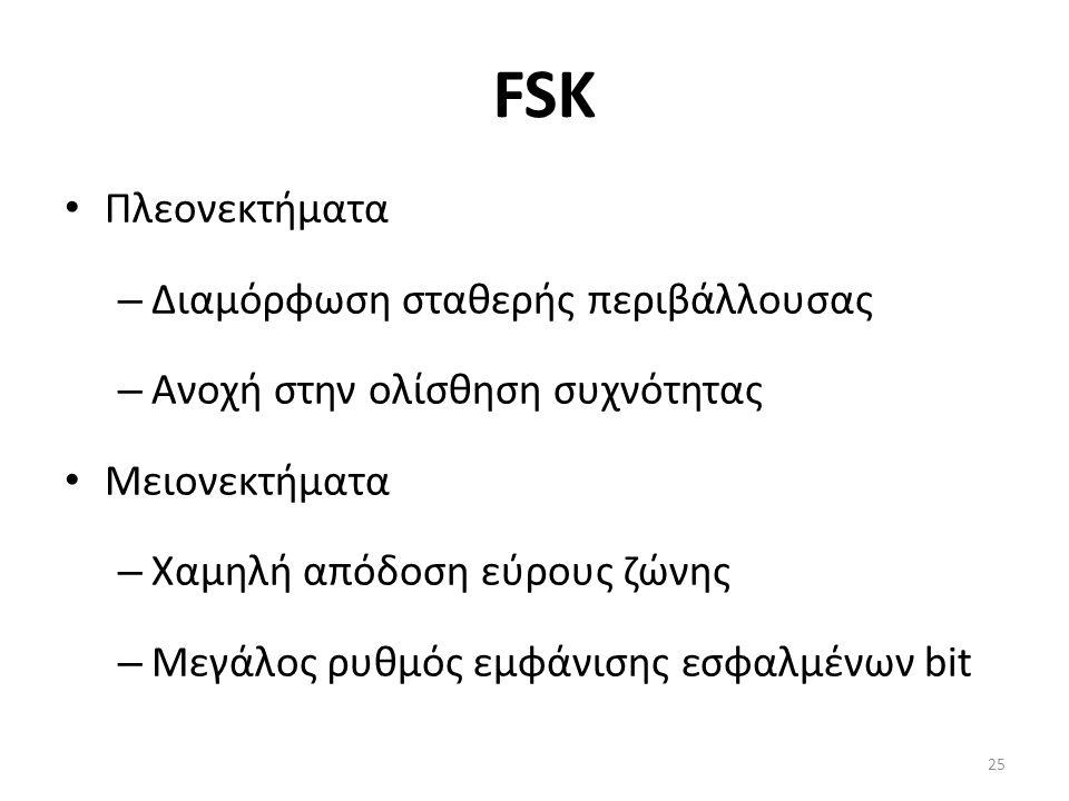 FSK Πλεονεκτήματα – Διαμόρφωση σταθερής περιβάλλουσας – Ανοχή στην ολίσθηση συχνότητας Μειονεκτήματα – Χαμηλή απόδοση εύρους ζώνης – Μεγάλος ρυθμός εμφάνισης εσφαλμένων bit 25