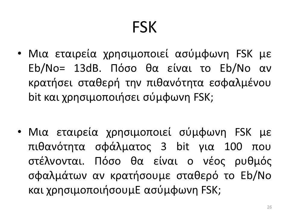 FSK Μια εταιρεία χρησιμοποιεί ασύμφωνη FSK με Eb/No= 13dB.
