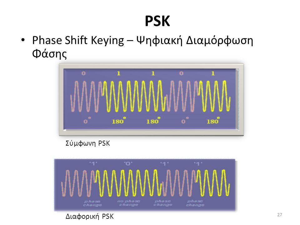 PSK Phase Shift Keying – Ψηφιακή Διαμόρφωση Φάσης Σύμφωνη PSK Διαφορική PSK 27