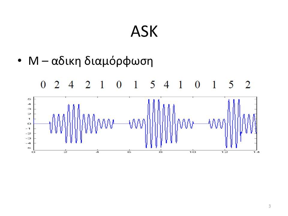 ASK M – αδικη διαμόρφωση 3