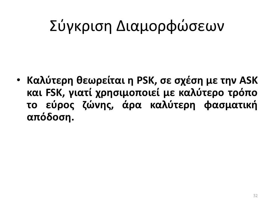 Σύγκριση Διαμορφώσεων Καλύτερη θεωρείται η PSK, σε σχέση με την ASK και FSK, γιατί χρησιμοποιεί με καλύτερο τρόπο το εύρος ζώνης, άρα καλύτερη φασματική απόδοση.