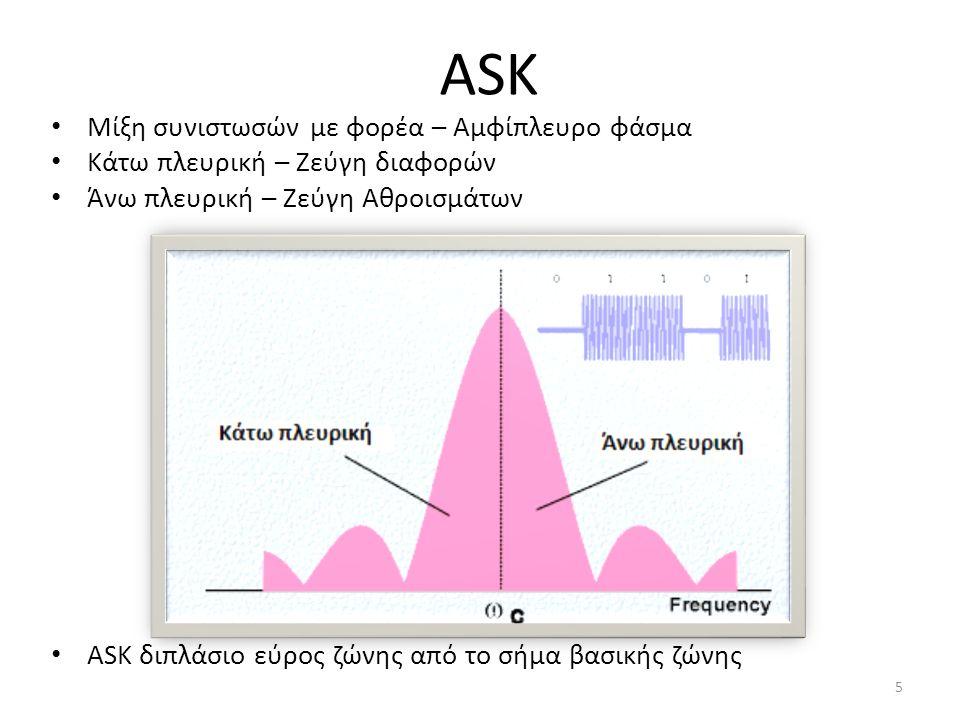 ASK Μίξη συνιστωσών με φορέα – Αμφίπλευρο φάσμα Κάτω πλευρική – Ζεύγη διαφορών Άνω πλευρική – Ζεύγη Αθροισμάτων ASK διπλάσιο εύρος ζώνης από το σήμα βασικής ζώνης 5