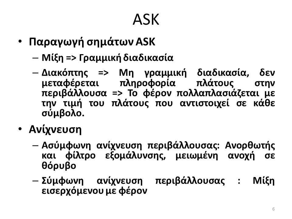 ASK Παραγωγή σημάτων ASK – Μίξη => Γραμμική διαδικασία – Διακόπτης => Μη γραμμική διαδικασία, δεν μεταφέρεται πληροφορία πλάτους στην περιβάλλουσα => Το φέρον πολλαπλασιάζεται με την τιμή του πλάτους που αντιστοιχεί σε κάθε σύμβολο.