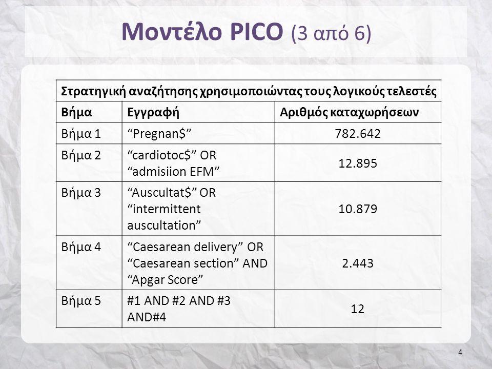 """Μοντέλο PICO (3 από 6) 4 Στρατηγική αναζήτησης χρησιμοποιώντας τους λογικούς τελεστές ΒήμαΕγγραφήΑριθμός καταχωρήσεων Βήμα 1""""Pregnan$"""" 782.642 Βήμα 2"""""""