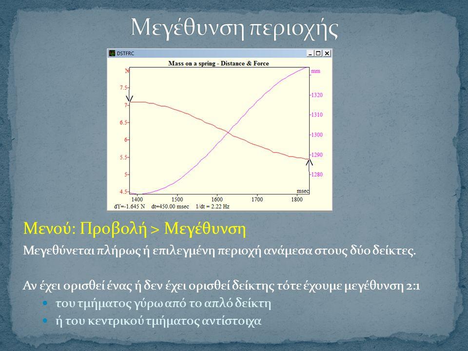 Μενού: Προβολή > Μεγέθυνση Μεγεθύνεται πλήρως ή επιλεγμένη περιοχή ανάμεσα στους δύο δείκτες.