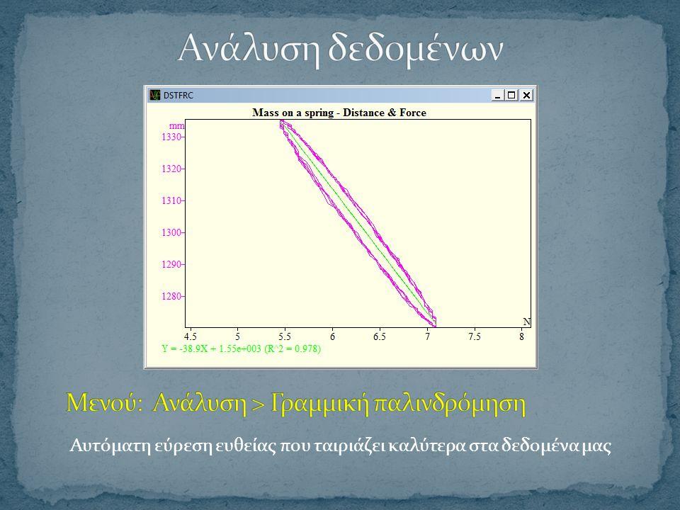Αυτόματη εύρεση ευθείας που ταιριάζει καλύτερα στα δεδομένα μας
